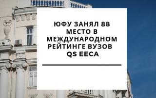 ЮФУ укрепил позиции в рейтинге университетов «QS University Rankings: Развивающаяся Европа и Центральная Азия»