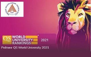 ЮФУ укрепил позиции в рейтинге университетов QS World University Rankings 2021